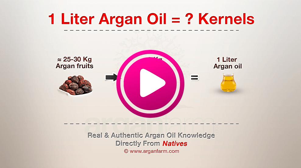 Quantity of Argan fruits for 1 liter Argan oil
